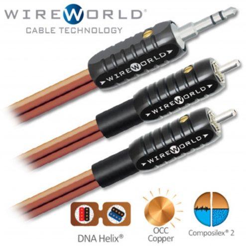 WireWorld Nano Eclipse Mini Jack